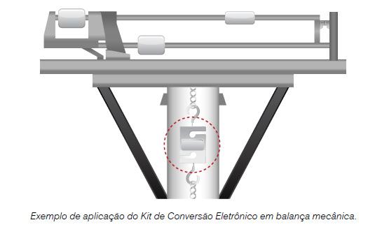 Kit de conversão eletrônico