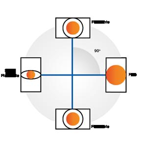 Módulo de pesagem compressão - TIPOS DE MONTAGEM TTB-LG 4
