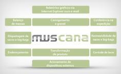 MWS - CANA