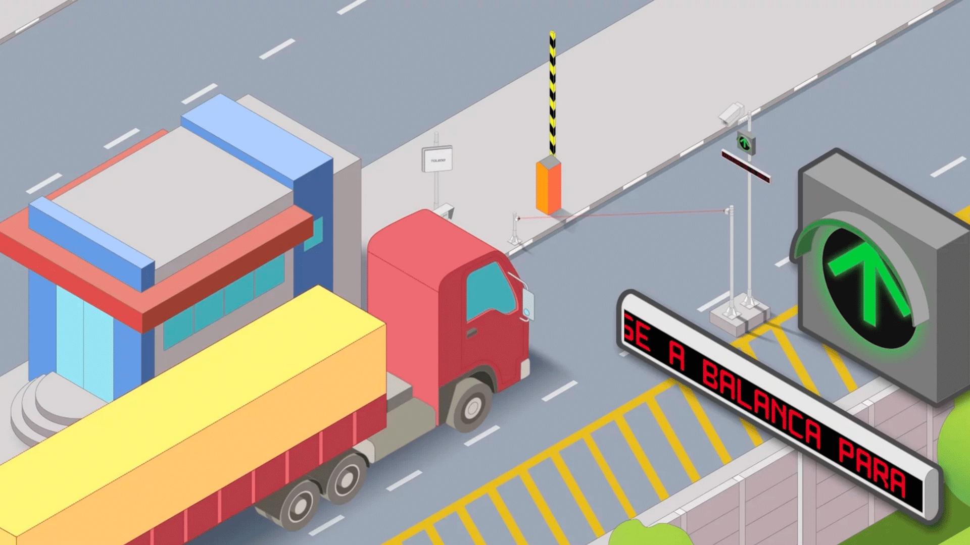 Guardian - Sistema de gerenciamento de pesagem e automação